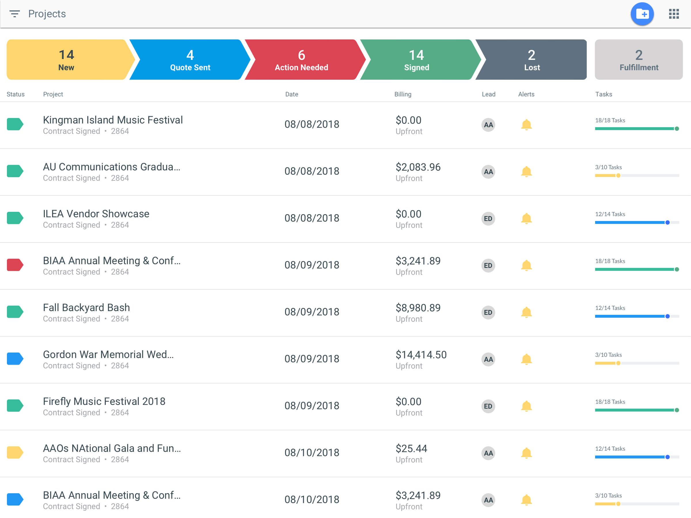 event rental software dashboard tracks billing sales tasks and your project pipeline